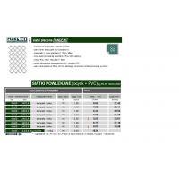 Siatka Pleciona PANDEMIT - zielona 1m2